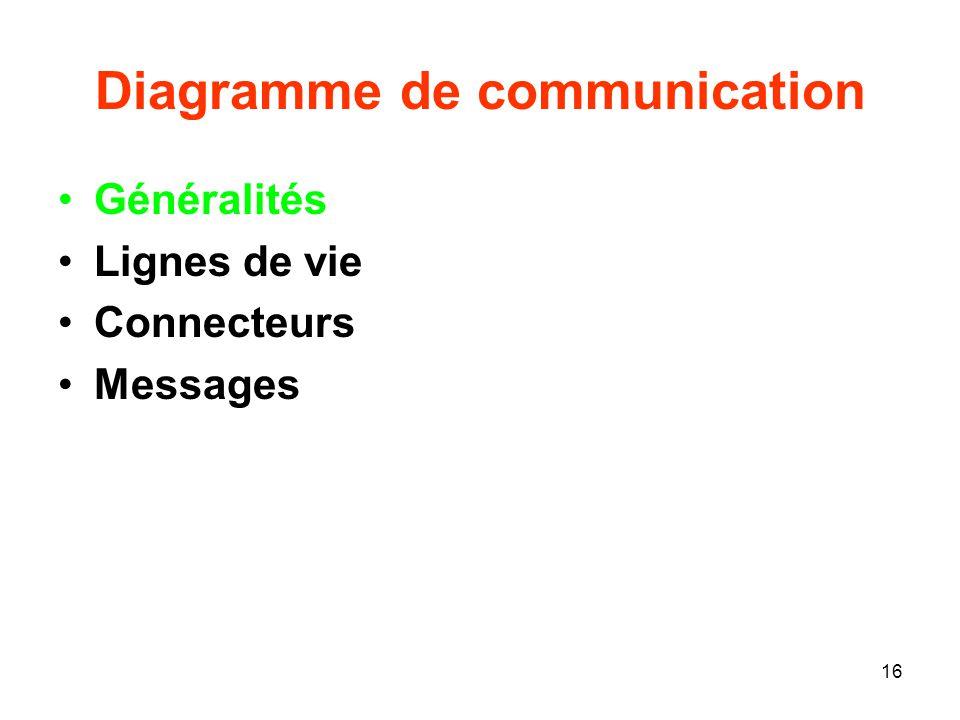 16 Diagramme de communication Généralités Lignes de vie Connecteurs Messages