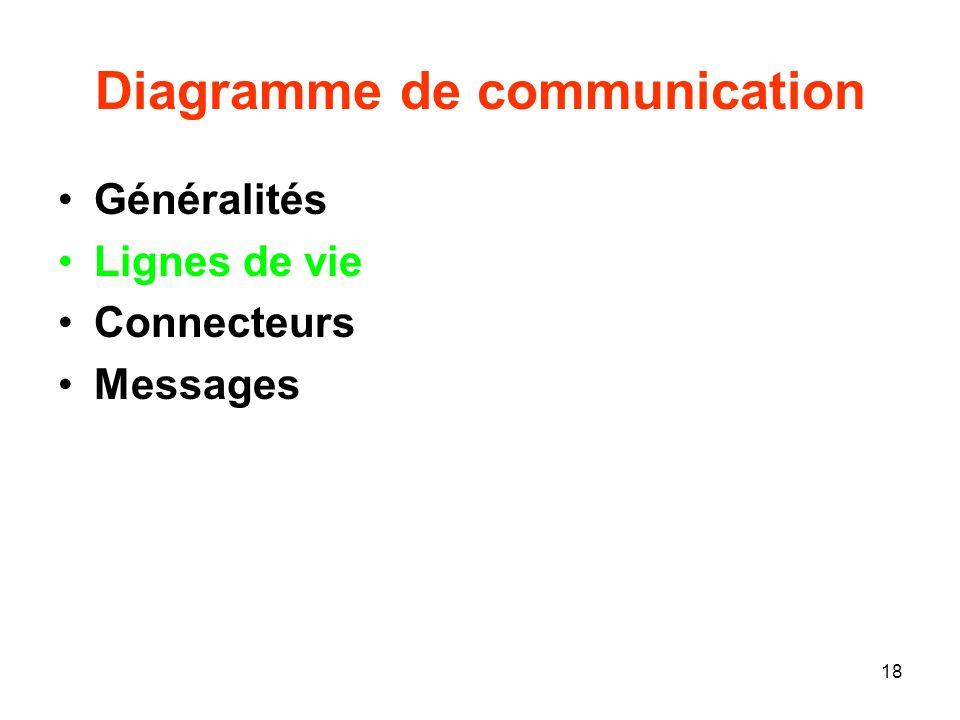 18 Diagramme de communication Généralités Lignes de vie Connecteurs Messages