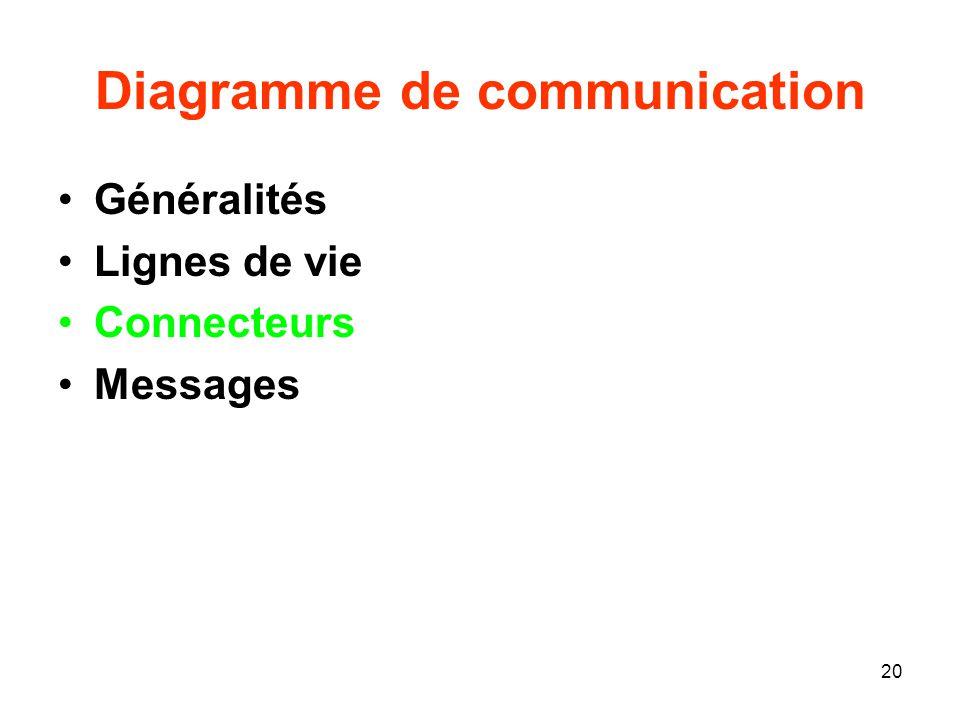 20 Diagramme de communication Généralités Lignes de vie Connecteurs Messages