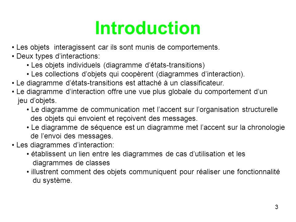 3 Introduction Les objets interagissent car ils sont munis de comportements. Deux types dinteractions: Les objets individuels (diagramme détats-transi