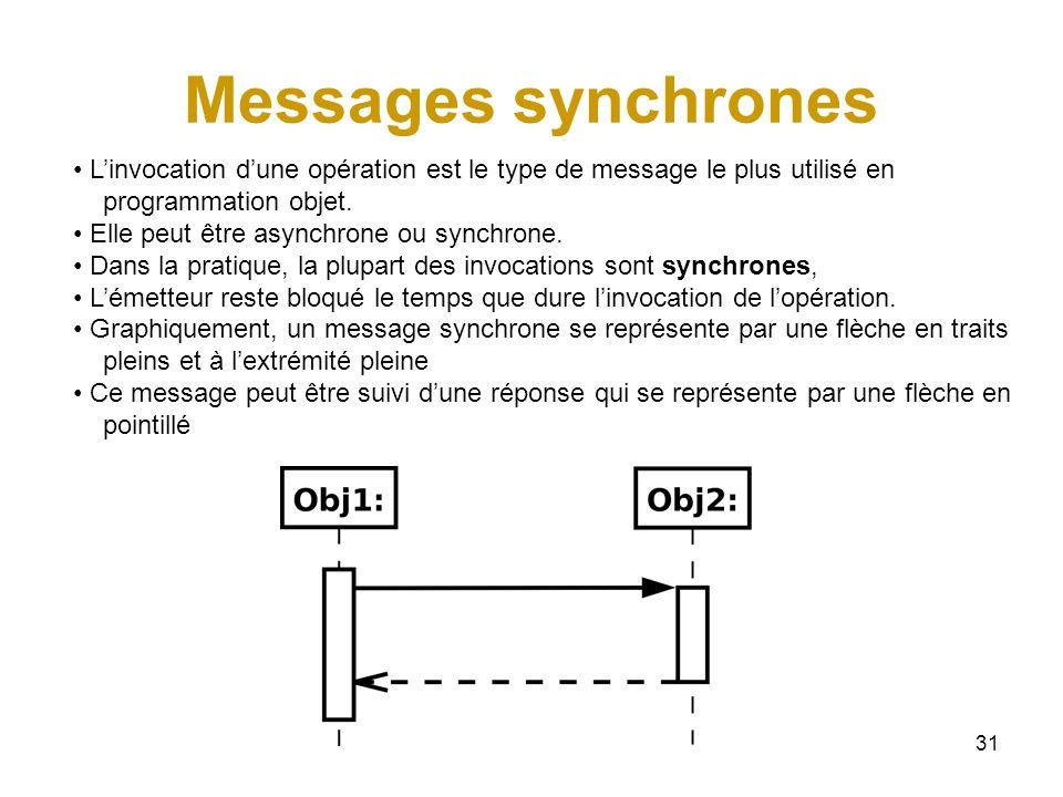 31 Messages synchrones Linvocation dune opération est le type de message le plus utilisé en programmation objet. Elle peut être asynchrone ou synchron