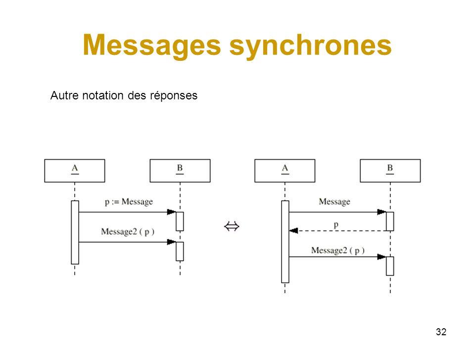 32 Messages synchrones Autre notation des réponses