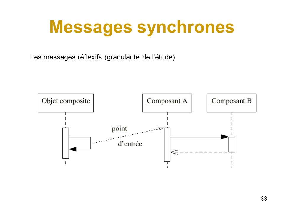33 Messages synchrones Les messages réflexifs (granularité de létude)
