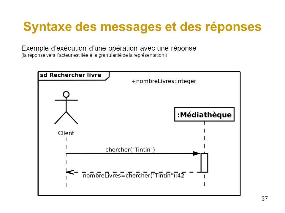 37 Syntaxe des messages et des réponses Exemple dexécution dune opération avec une réponse (la réponse vers lacteur est liée à la granularité de la re