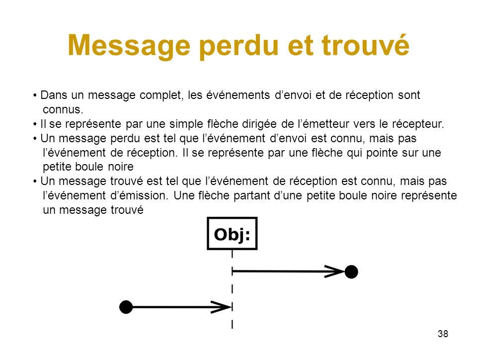 38 Message perdu et trouvé Dans un message complet, les événements denvoi et de réception sont connus. Il se représente par une simple flèche dirigée