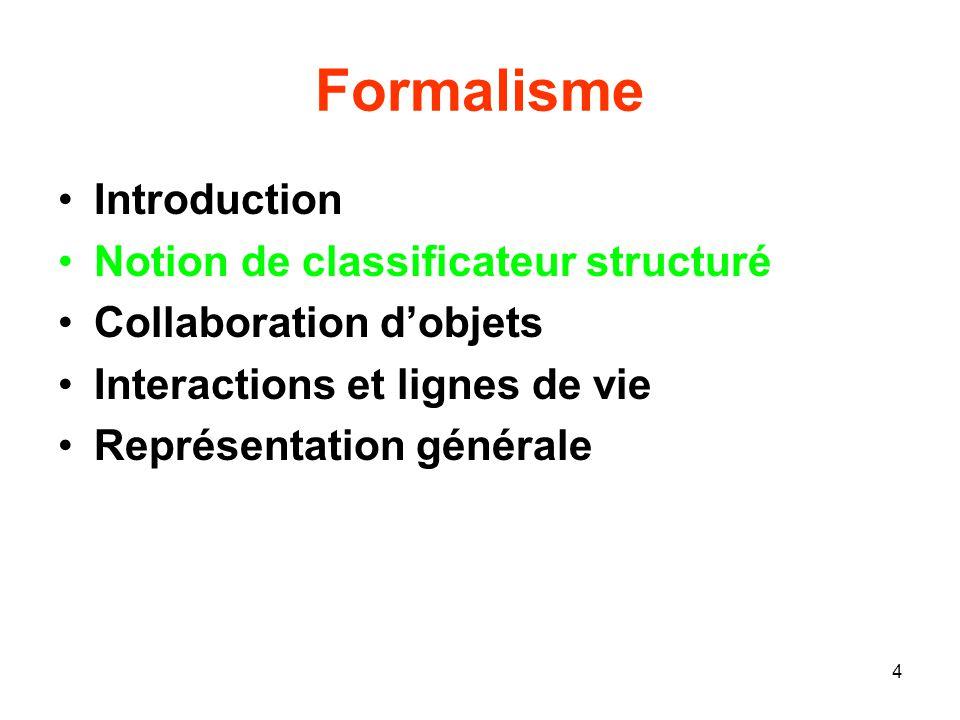 4 Formalisme Introduction Notion de classificateur structuré Collaboration dobjets Interactions et lignes de vie Représentation générale