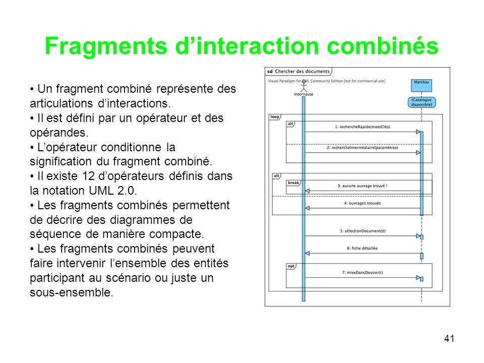 41 Fragments dinteraction combinés Un fragment combiné représente des articulations dinteractions. Il est défini par un opérateur et des opérandes. Lo