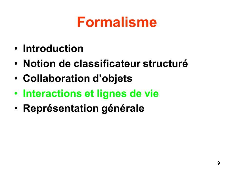 9 Formalisme Introduction Notion de classificateur structuré Collaboration dobjets Interactions et lignes de vie Représentation générale