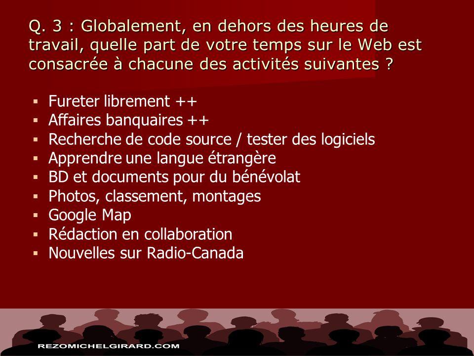 Q. 3 : Globalement, en dehors des heures de travail, quelle part de votre temps sur le Web est consacrée à chacune des activités suivantes ? Fureter l