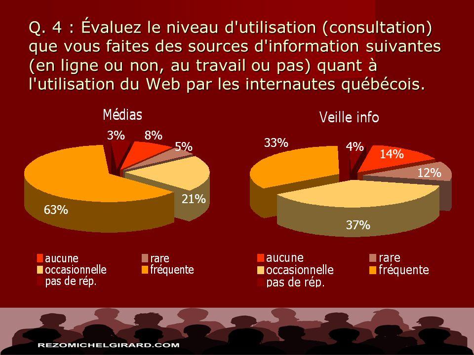 Q. 4 : Évaluez le niveau d'utilisation (consultation) que vous faites des sources d'information suivantes (en ligne ou non, au travail ou pas) quant à