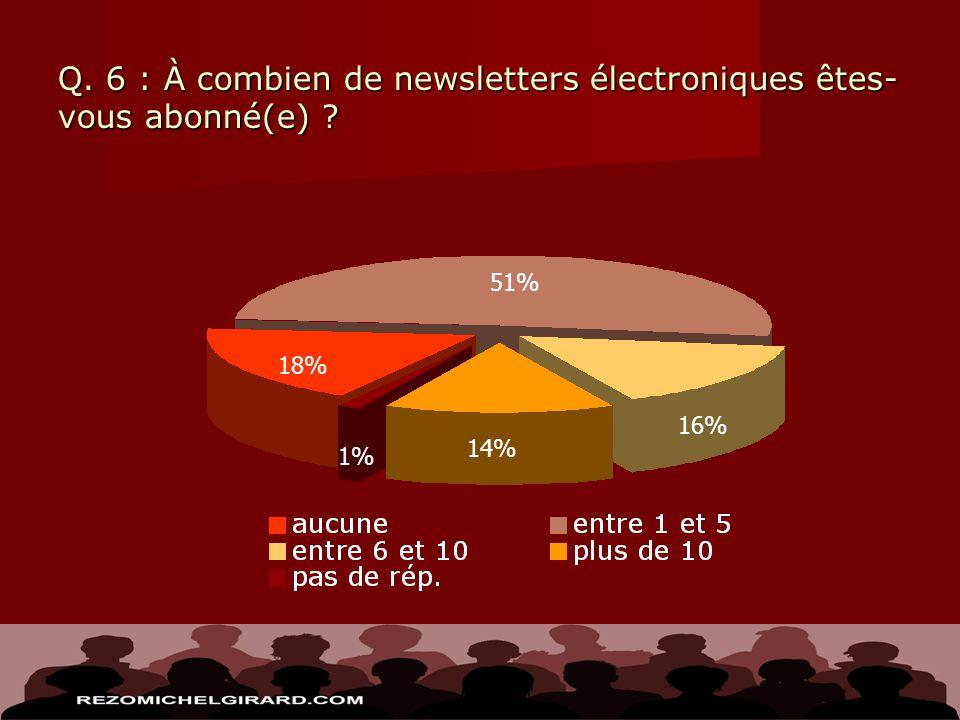 Q. 6 : À combien de newsletters électroniques êtes- vous abonné(e) 16% 1% 18% 14% 51%
