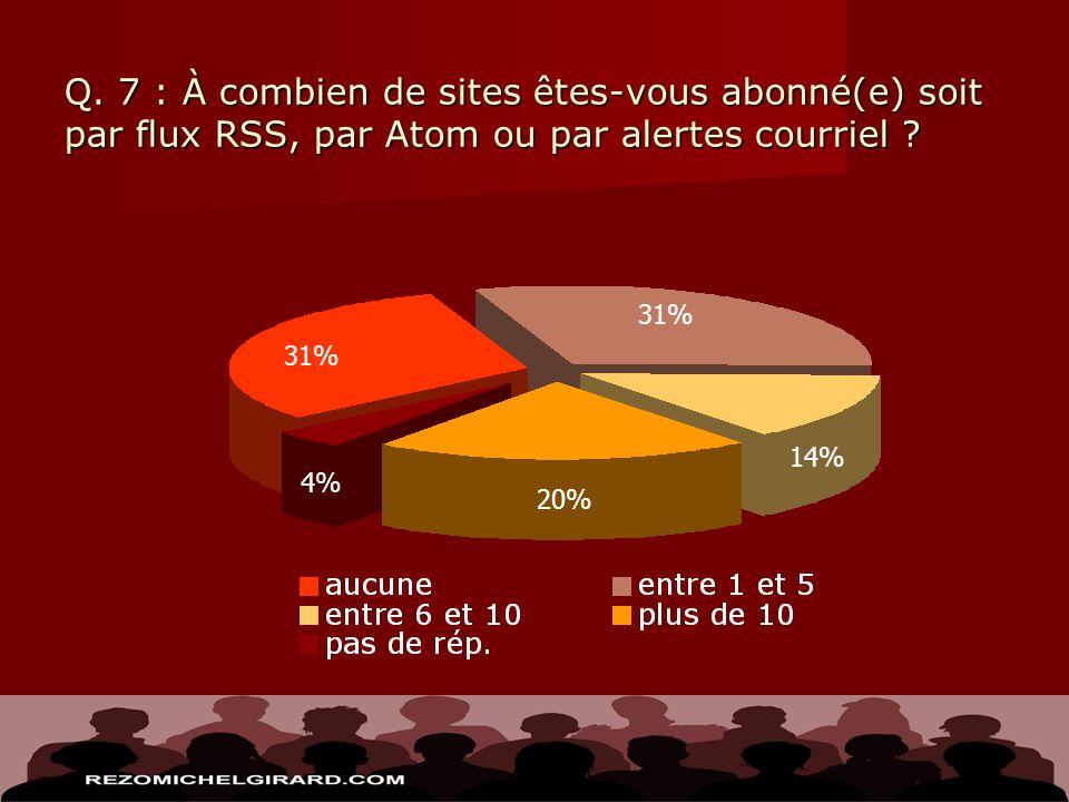 Q. 7 : À combien de sites êtes-vous abonné(e) soit par flux RSS, par Atom ou par alertes courriel ? 14% 4% 31% 20% 31%