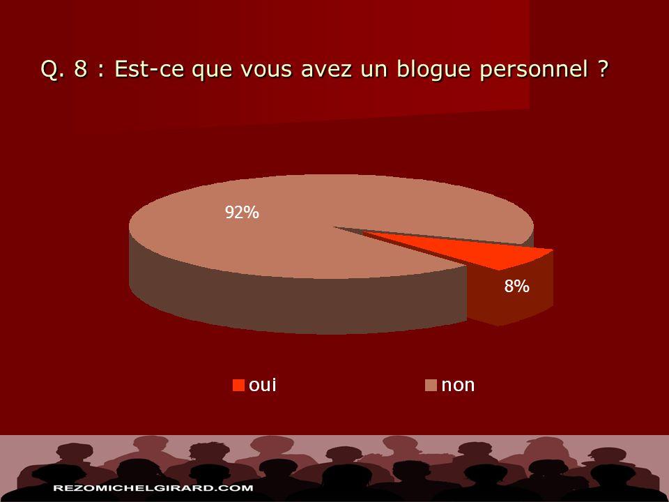 Q. 8 : Est-ce que vous avez un blogue personnel ? 8% 92%