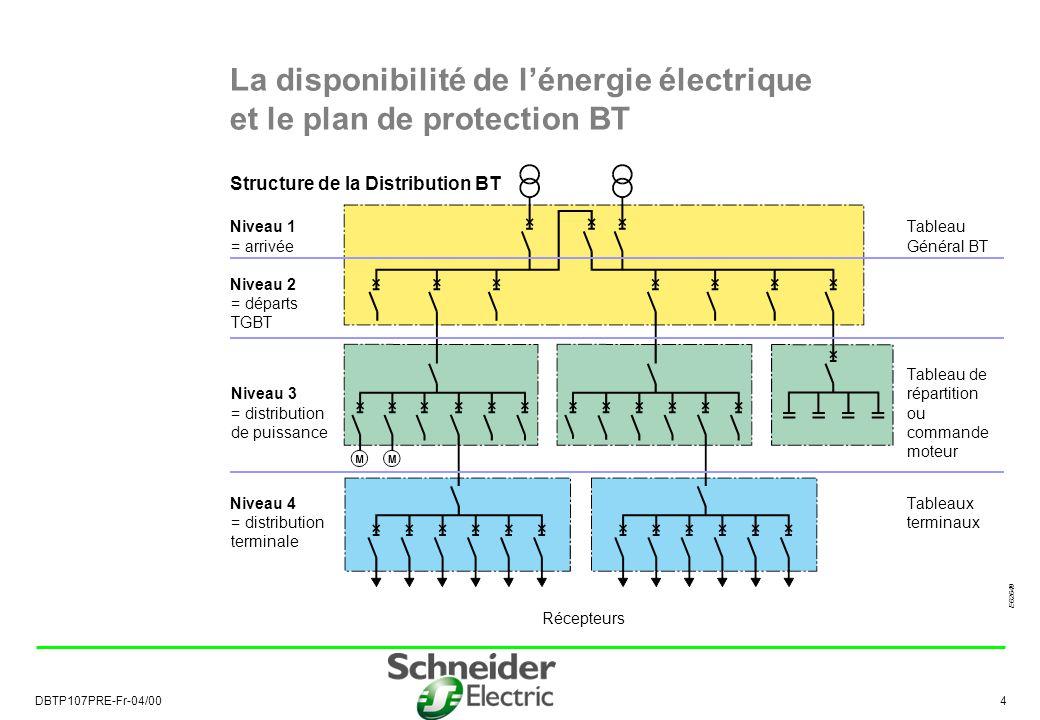 DBTP107PRE-Fr-04/00 4 La disponibilité de lénergie électrique et le plan de protection BT Structure de la Distribution BT Niveau 1Tableau = arrivéeGénéral BT Niveau 2 = départs TGBT Tableau de Niveau 3répartition = distributionou de puissancecommande moteur Niveau 4Tableaux = distributionterminaux terminale Récepteurs E62649