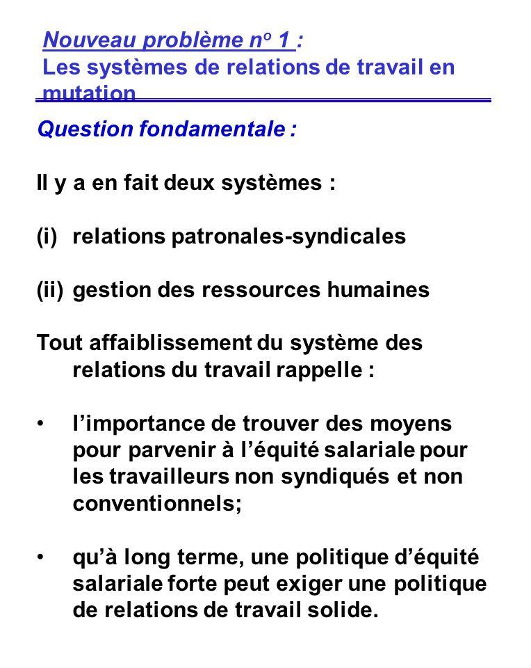 Nouveau problème n o 1 : Les systèmes de relations de travail en mutation Question fondamentale : Il y a en fait deux systèmes : (i)relations patronal