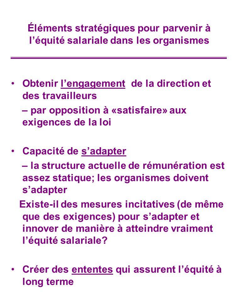 Obtenir lengagement de la direction et des travailleurs – par opposition à «satisfaire» aux exigences de la loi Capacité de sadapter – la structure ac