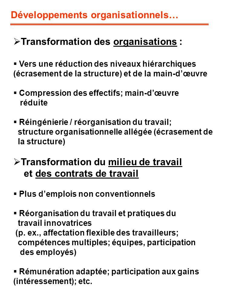 Transformation des organisations : Vers une réduction des niveaux hiérarchiques (écrasement de la structure) et de la main-dœuvre Compression des effe