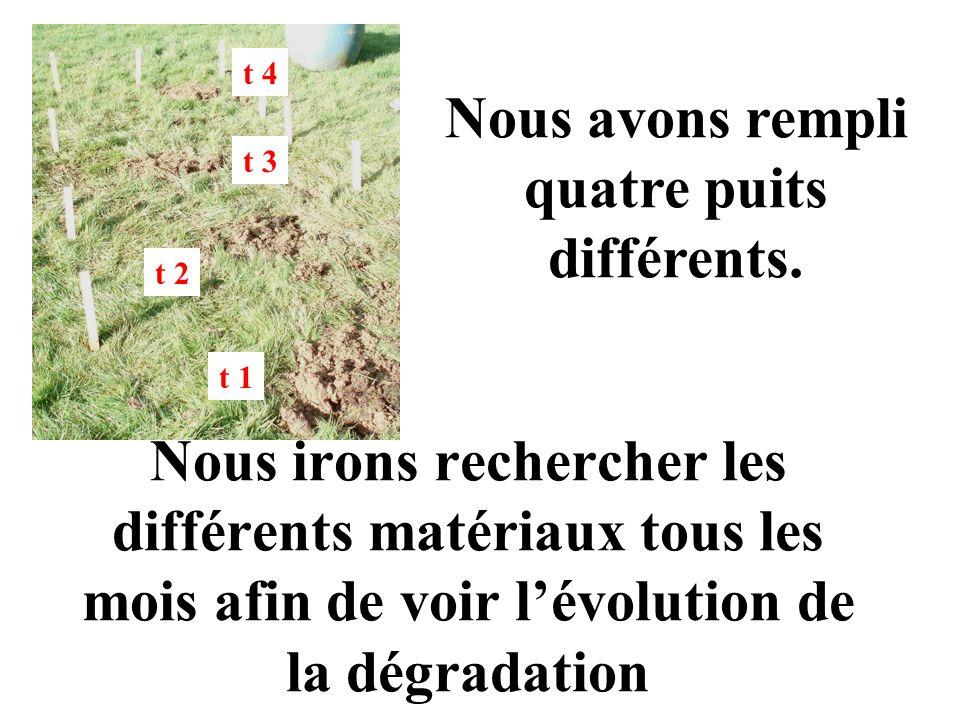 Nous avons rempli quatre puits différents. t 1 t 2 t 3 t 4 Nous irons rechercher les différents matériaux tous les mois afin de voir lévolution de la