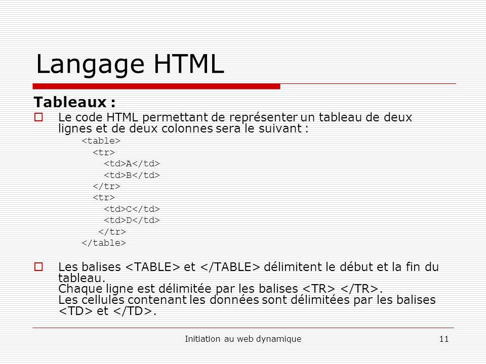Initiation au web dynamique11 Langage HTML Tableaux : Le code HTML permettant de représenter un tableau de deux lignes et de deux colonnes sera le suivant : A B C D Les balises et délimitent le début et la fin du tableau.