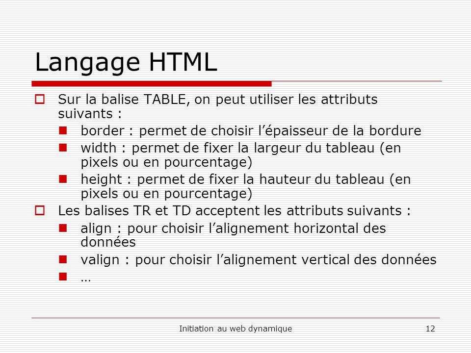 Initiation au web dynamique12 Langage HTML Sur la balise TABLE, on peut utiliser les attributs suivants : border : permet de choisir lépaisseur de la bordure width : permet de fixer la largeur du tableau (en pixels ou en pourcentage) height : permet de fixer la hauteur du tableau (en pixels ou en pourcentage) Les balises TR et TD acceptent les attributs suivants : align : pour choisir lalignement horizontal des données valign : pour choisir lalignement vertical des données …