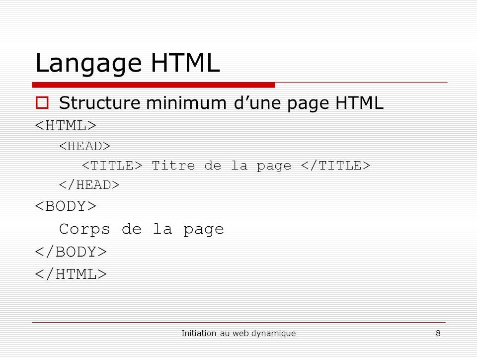 Initiation au web dynamique8 Langage HTML Structure minimum dune page HTML Titre de la page Corps de la page