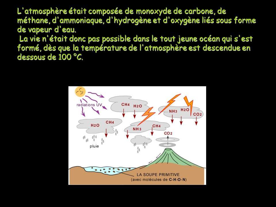 L'atmosphère était composée de monoxyde de carbone, de méthane, d'ammoniaque, d'hydrogène et d'oxygène liés sous forme de vapeur d'eau. La vie n'était