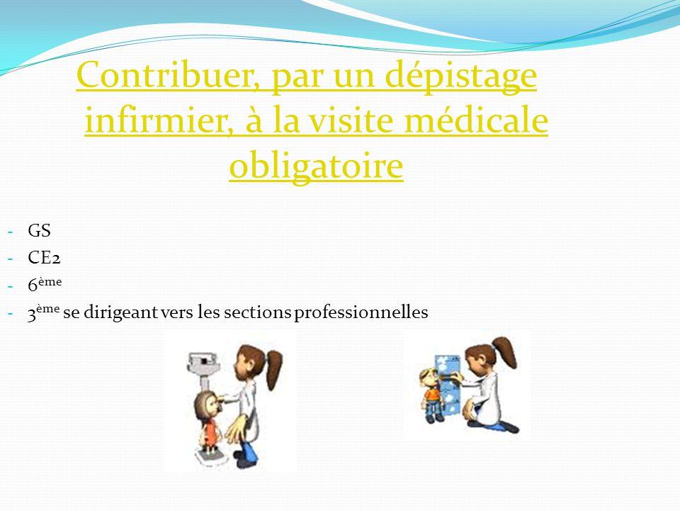 Contribuer, par un dépistage infirmier, à la visite médicale obligatoire - GS - CE2 - 6 ème - 3 ème se dirigeant vers les sections professionnelles