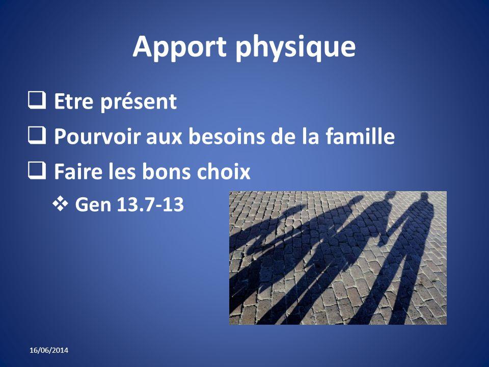 Apport physique Etre présent Pourvoir aux besoins de la famille Faire les bons choix Gen 13.7-13 16/06/2014
