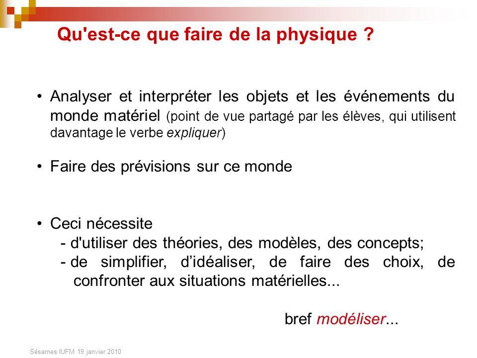 Sésames IUFM 19 janvier 2010 Qu'est-ce que faire de la physique ? Analyser et interpréter les objets et les événements du monde matériel (point de vue