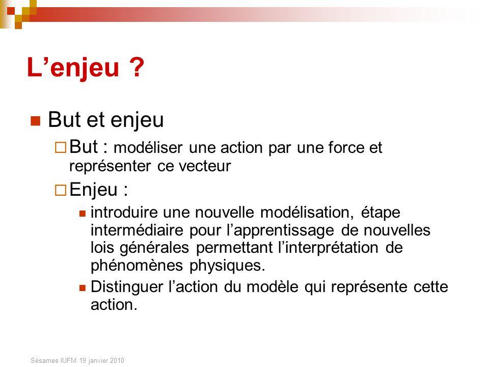 Sésames IUFM 19 janvier 2010 Lenjeu ? But et enjeu But : modéliser une action par une force et représenter ce vecteur Enjeu : introduire une nouvelle