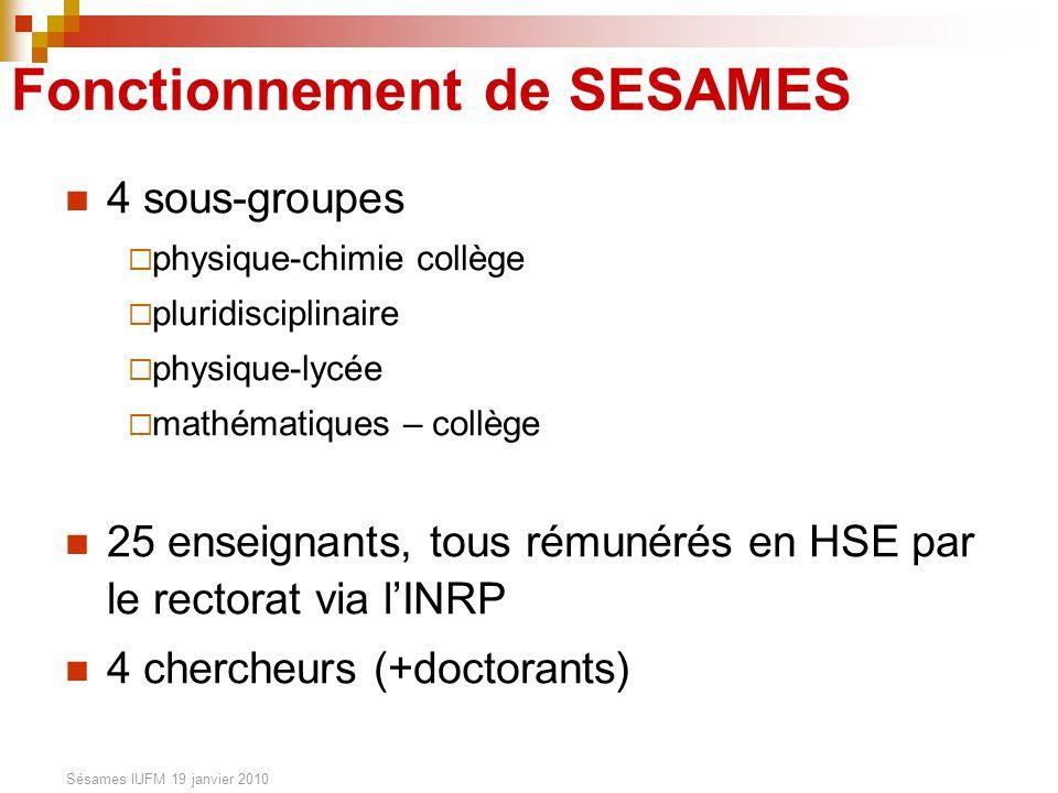Sésames IUFM 19 janvier 2010 Fonctionnement de SESAMES 4 sous-groupes physique-chimie collège pluridisciplinaire physique-lycée mathématiques – collèg