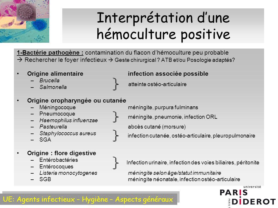 UE: Agents infectieux – Hygiène – Aspects généraux Interprétation dune hémoculture positive 1-Bactérie pathogène : contamination du flacon dhémoculture peu probable Rechercher le foyer infectieux Geste chirurgical .