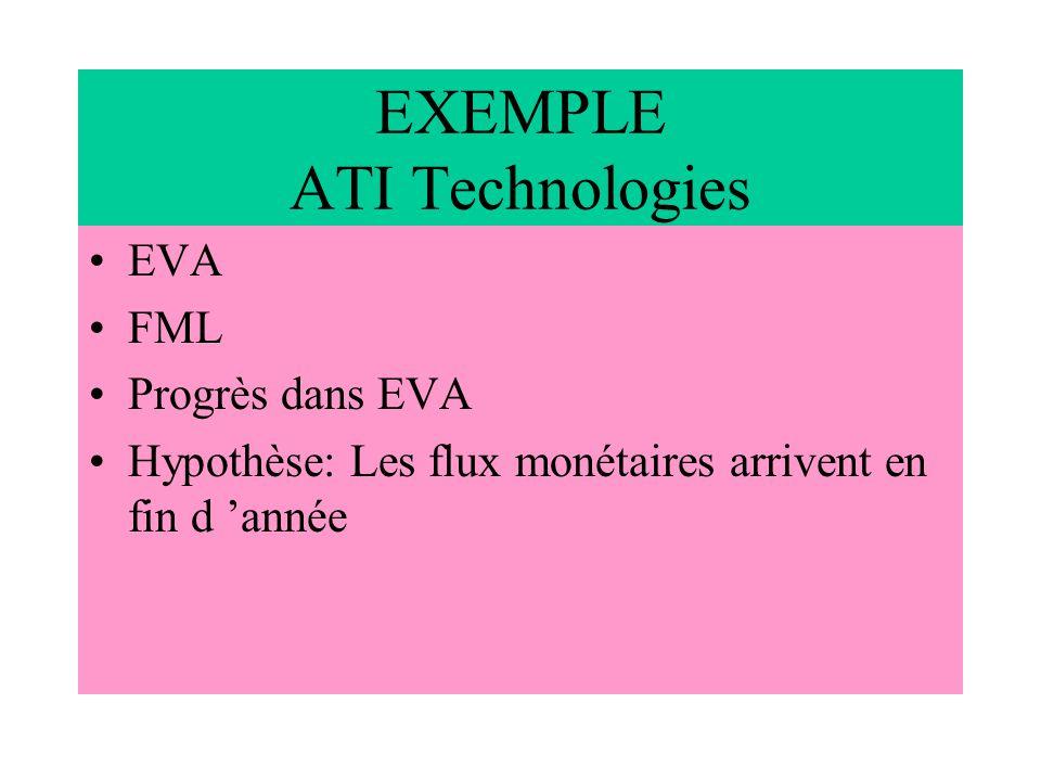EXEMPLE ATI Technologies EVA FML Progrès dans EVA Hypothèse: Les flux monétaires arrivent en fin d année