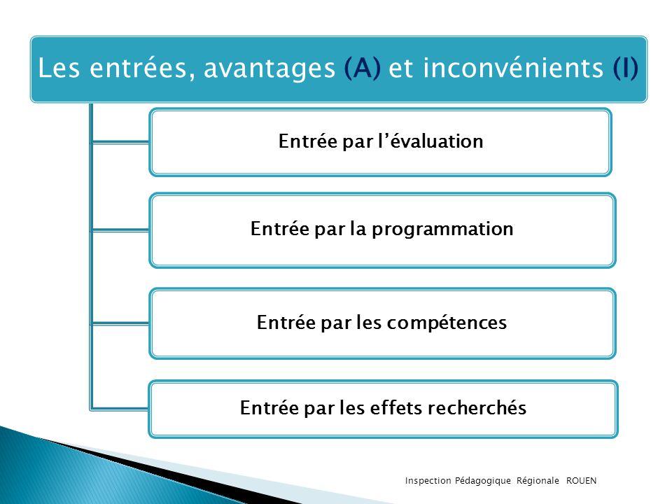 Les entrées, avantages (A) et inconvénients (I) Entrée par lévaluation Entrée par la programmation Entrée par les compétences Entrée par les effets recherchés Inspection Pédagogique Régionale ROUEN