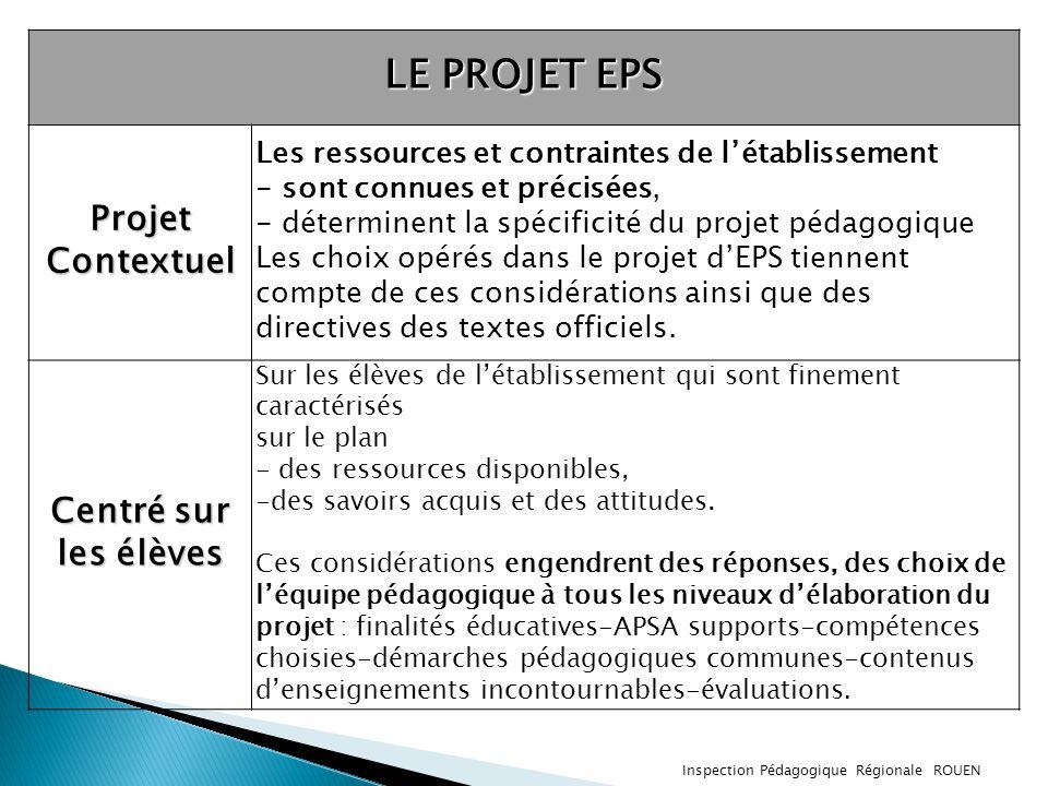 LE PROJET EPS Projet Contextuel Les ressources et contraintes de létablissement - sont connues et précisées, - déterminent la spécificité du projet pédagogique Les choix opérés dans le projet dEPS tiennent compte de ces considérations ainsi que des directives des textes officiels.