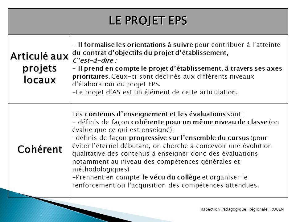 LE PROJET EPS Articulé aux projets locaux - Il formalise les orientations à suivre pour contribuer à latteinte du contrat dobjectifs du projet détablissement, Cest-à-dire : - Il prend en compte le projet détablissement, à travers ses axes prioritaires.