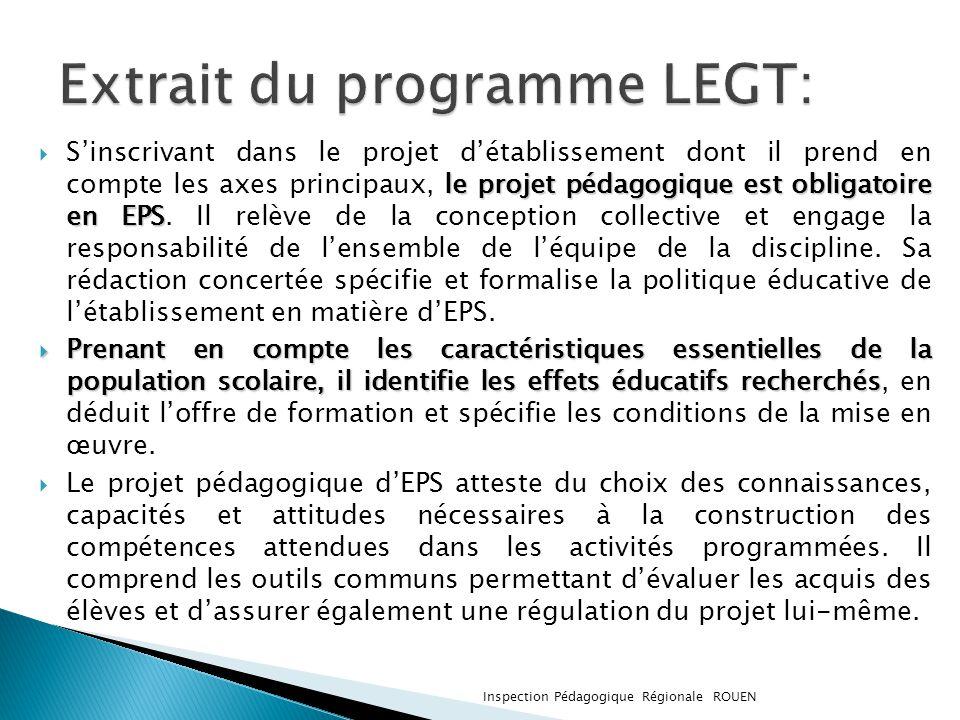 le projet pédagogique est obligatoire en EPS Sinscrivant dans le projet détablissement dont il prend en compte les axes principaux, le projet pédagogique est obligatoire en EPS.