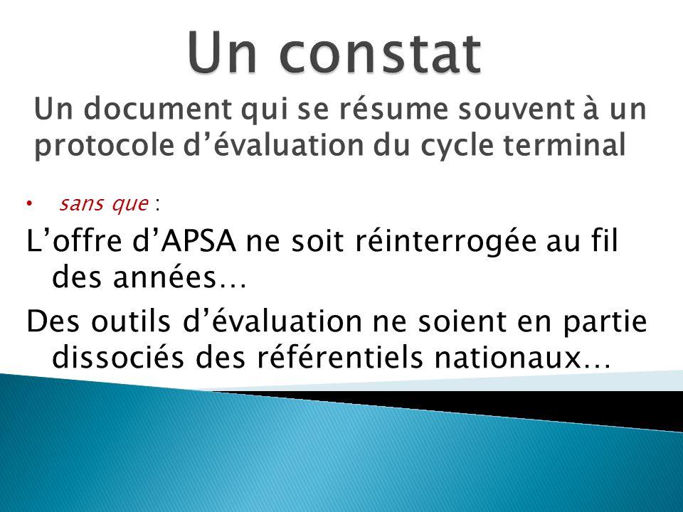 Un document qui se résume souvent à un protocole dévaluation du cycle terminal sans que : Loffre dAPSA ne soit réinterrogée au fil des années… Des outils dévaluation ne soient en partie dissociés des référentiels nationaux…