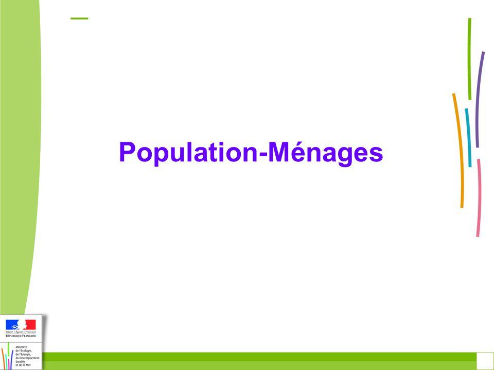 Evolution de la population (INSEE, RGP 2007) Croissance démographique soutenue Sur la région… 3 150 890 habitants au 1er janvier 2007 1 % par an de croissance entre 1999-2006 (2 X plus quentre 1982 et 1999).