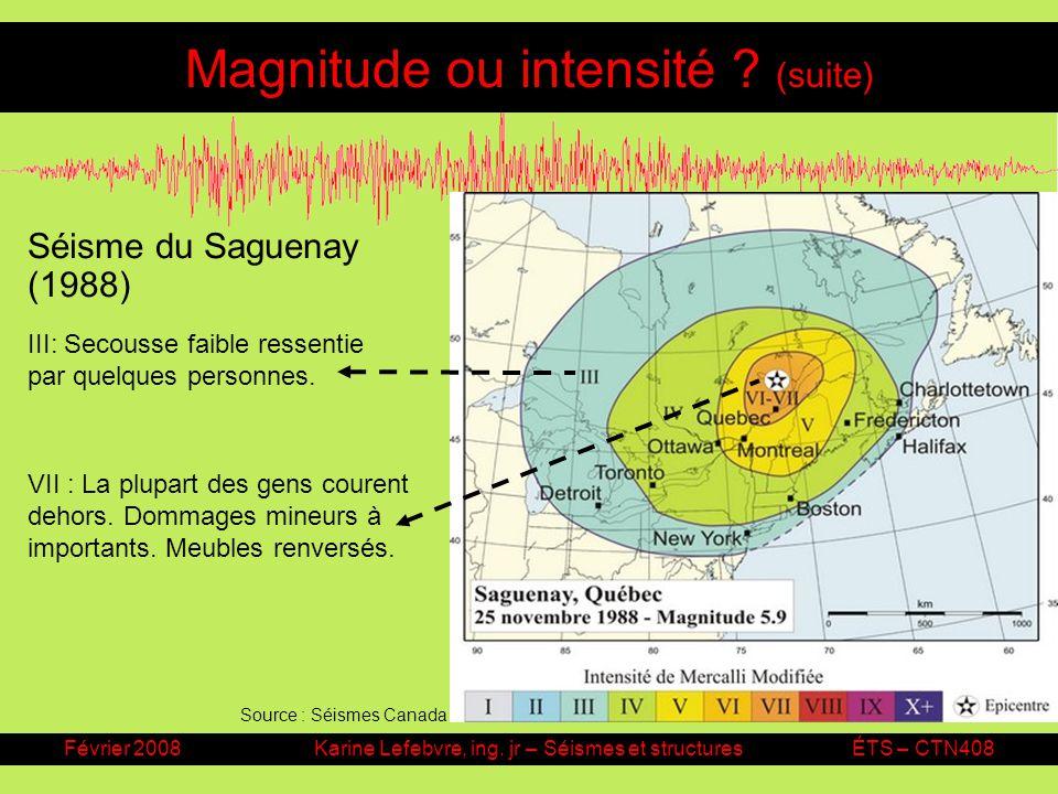 Février 2008Karine Lefebvre, ing. jr – Séismes et structuresÉTS – CTN408 Magnitude ou intensité ? (suite) III: Secousse faible ressentie par quelques