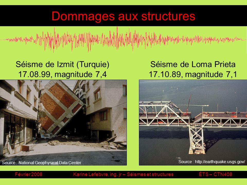 Février 2008Karine Lefebvre, ing. jr – Séismes et structuresÉTS – CTN408 Dommages aux structures Séisme de Izmit (Turquie) 17.08.99, magnitude 7,4 Sou