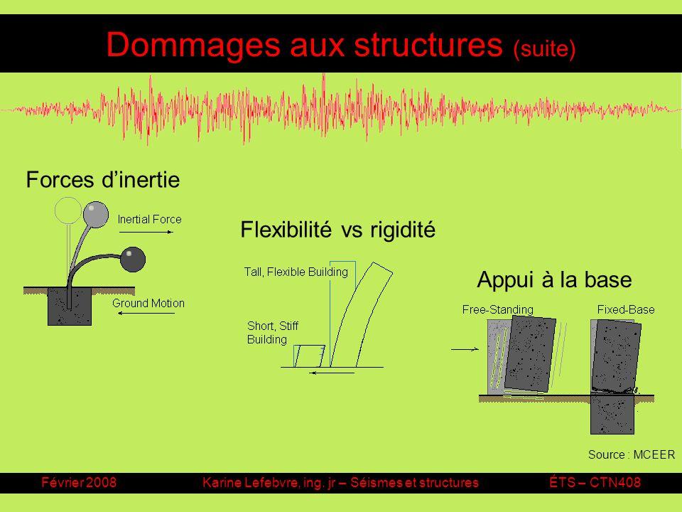 Février 2008Karine Lefebvre, ing. jr – Séismes et structuresÉTS – CTN408 Dommages aux structures (suite) Forces dinertie Flexibilité vs rigidité Appui