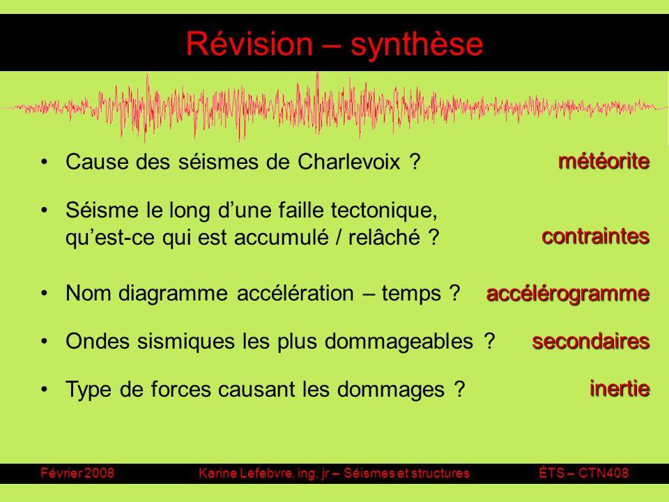Février 2008Karine Lefebvre, ing. jr – Séismes et structuresÉTS – CTN408 Révision – synthèse Cause des séismes de Charlevoix ? Séisme le long dune fai