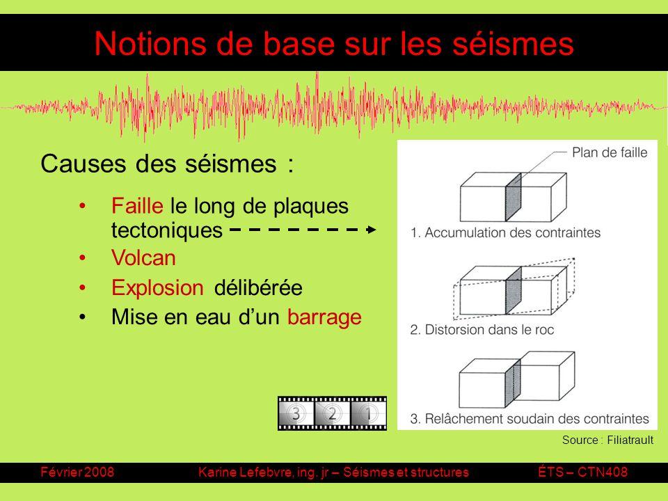 Février 2008Karine Lefebvre, ing. jr – Séismes et structuresÉTS – CTN408 Notions de base sur les séismes Causes des séismes : Source : Filiatrault Vol