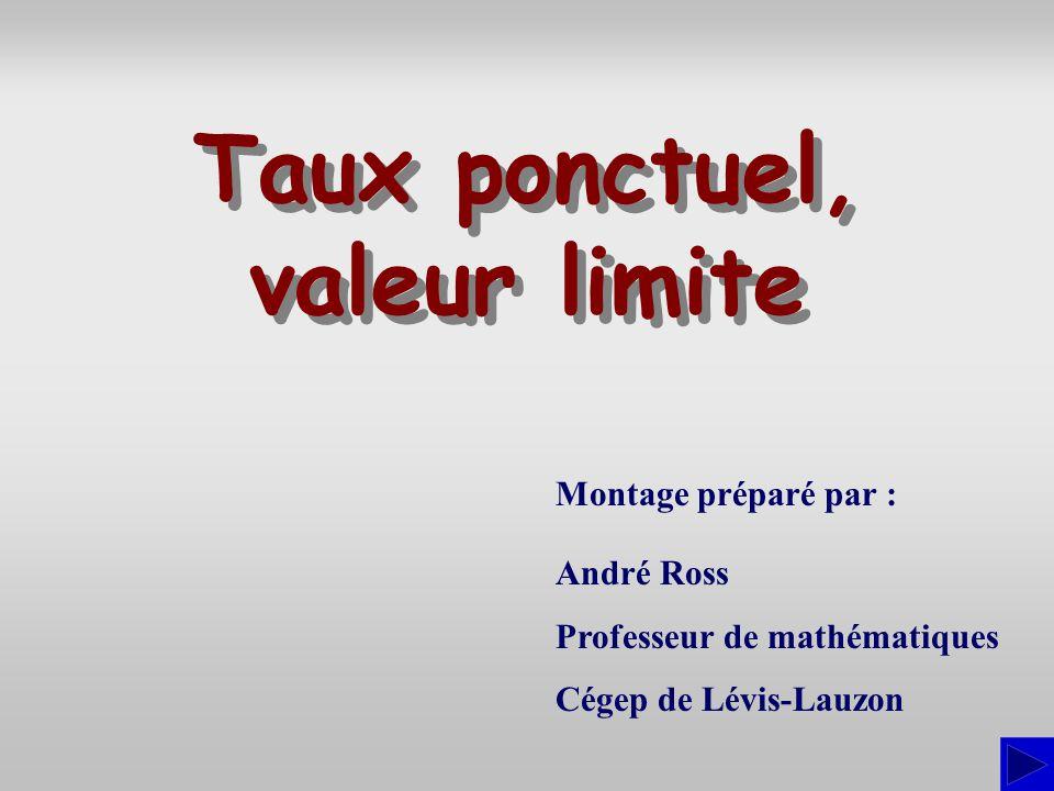 Montage préparé par : André Ross Professeur de mathématiques Cégep de Lévis-Lauzon Taux ponctuel, valeur limite Taux ponctuel, valeur limite