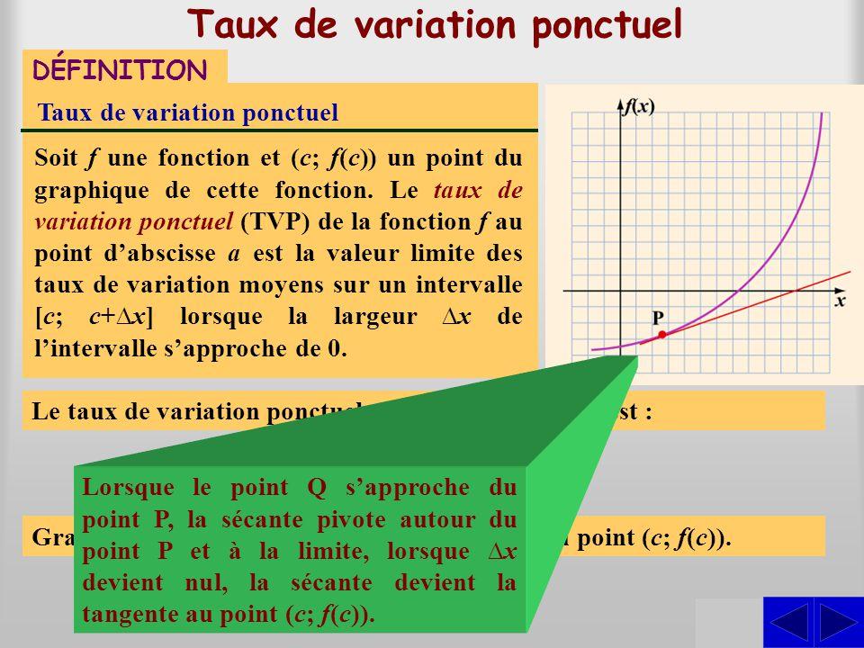 Taux de variation ponctuel DÉFINITION Taux de variation ponctuel Soit f une fonction et (c; f(c)) un point du graphique de cette fonction. Le taux de