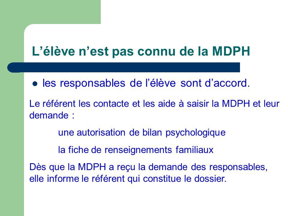 Lélève nest pas connu de la MDPH Constitution du dossier : renseignements psychologiques (feuille verte) renseignements médicaux (feuille bleue) renseignements sociaux (feuille rose) renseignements scolaires (feuille jaune) (feuille jaune)