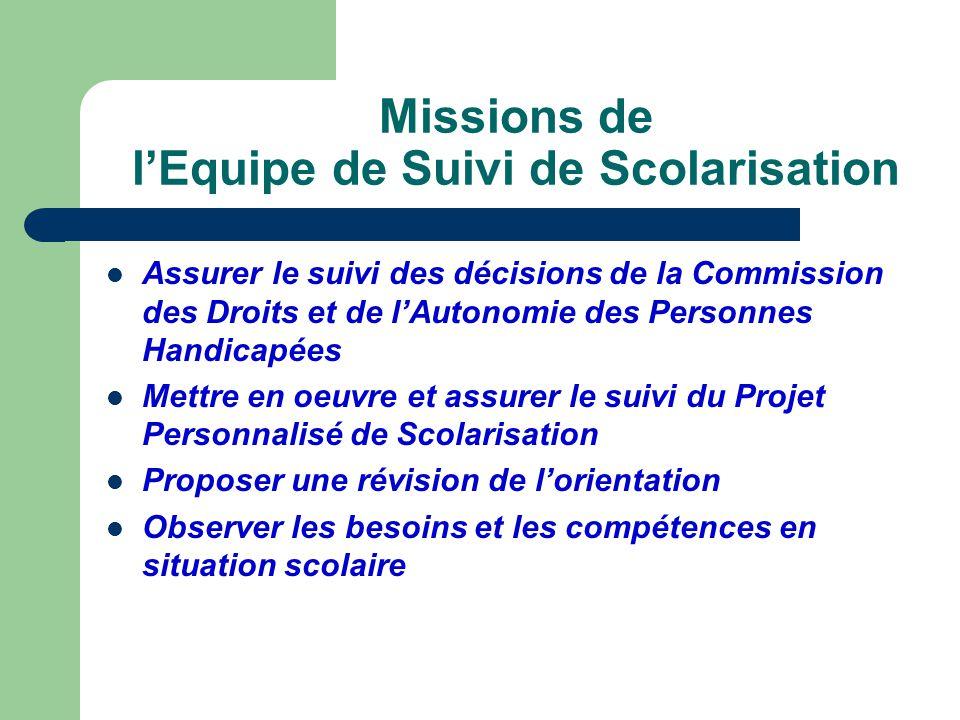 PPS le document actuel Ce document est un document transitoire utilisé pour lannée 2006-2007 PPS
