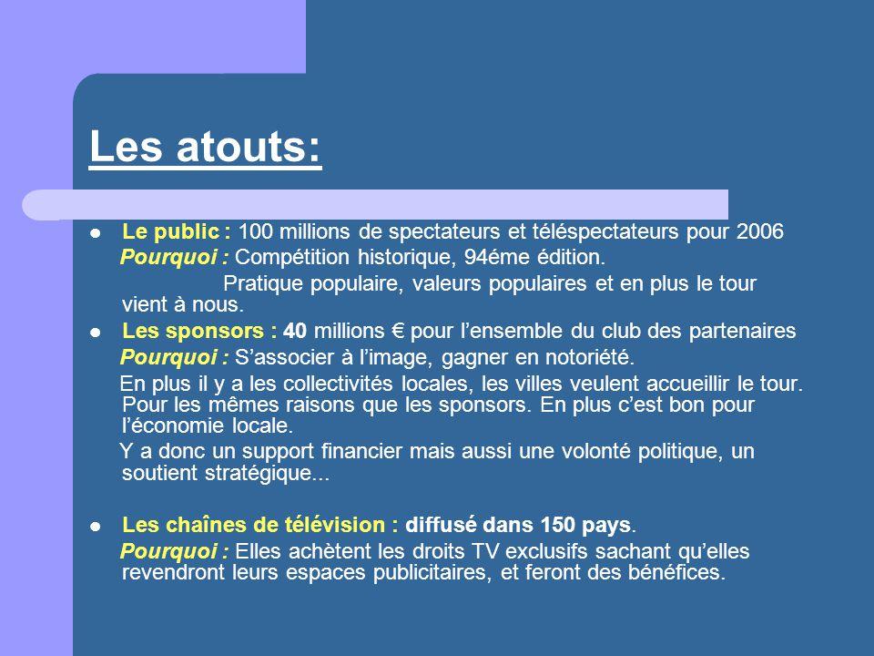 Les atouts: Le public : 100 millions de spectateurs et téléspectateurs pour 2006 Pourquoi : Compétition historique, 94éme édition. Pratique populaire,