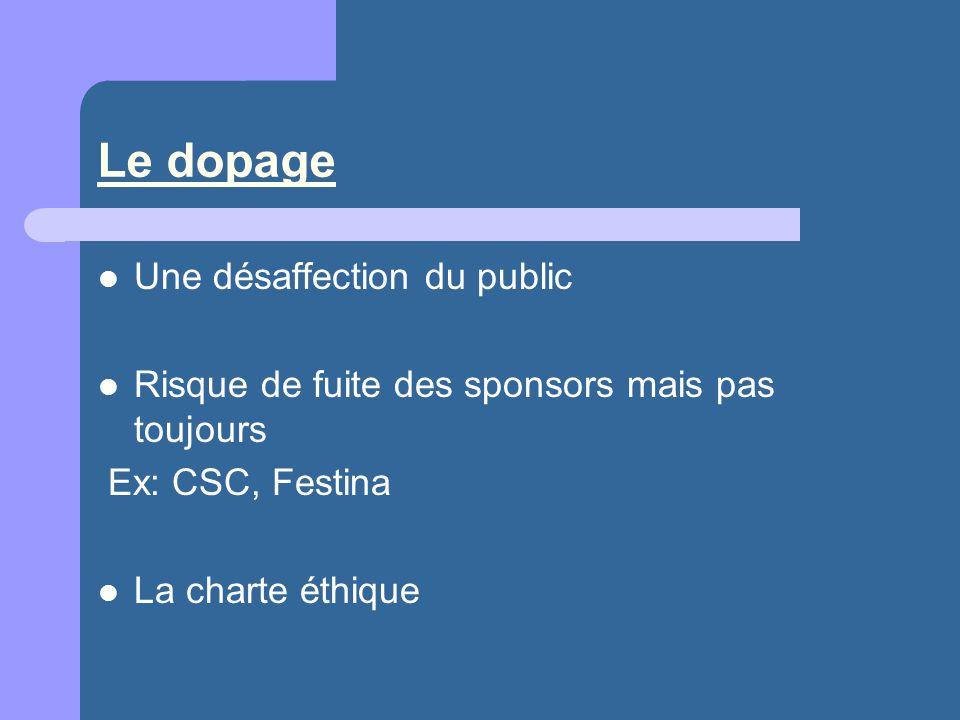 Le dopage Une désaffection du public Risque de fuite des sponsors mais pas toujours Ex: CSC, Festina La charte éthique